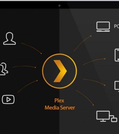Plex android free